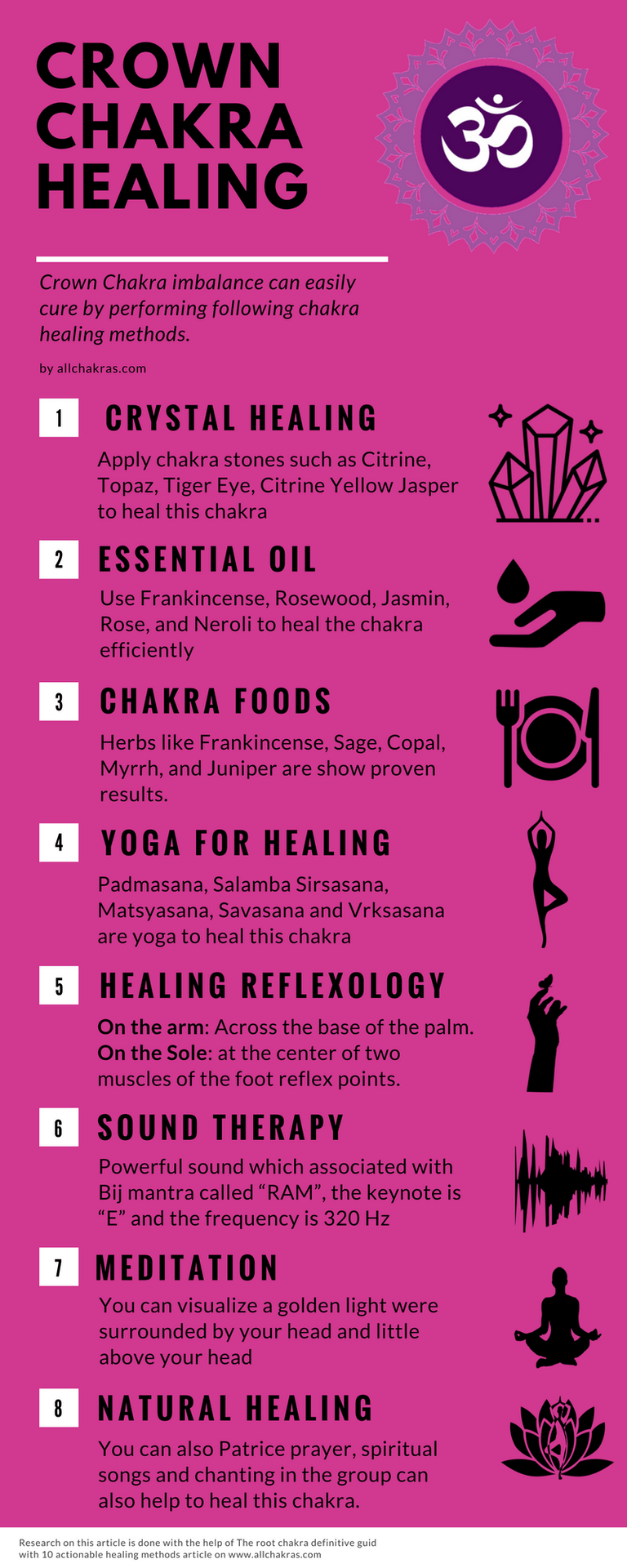 7 Ways Of Crown Chakra Healing Provide Amazing Results