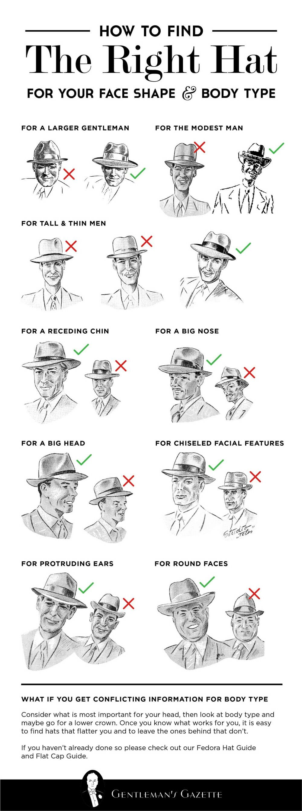 Pin By Mike Brown On Hute Face Shapes Body Types Male Face Shapes