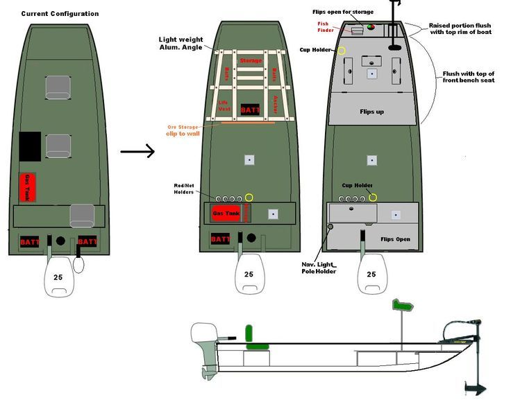 27f21121e37f24691f3b404d90953b4c 25 best ideas about jon boat on pinterest aluminum bass boats jon boat wiring diagram at fashall.co