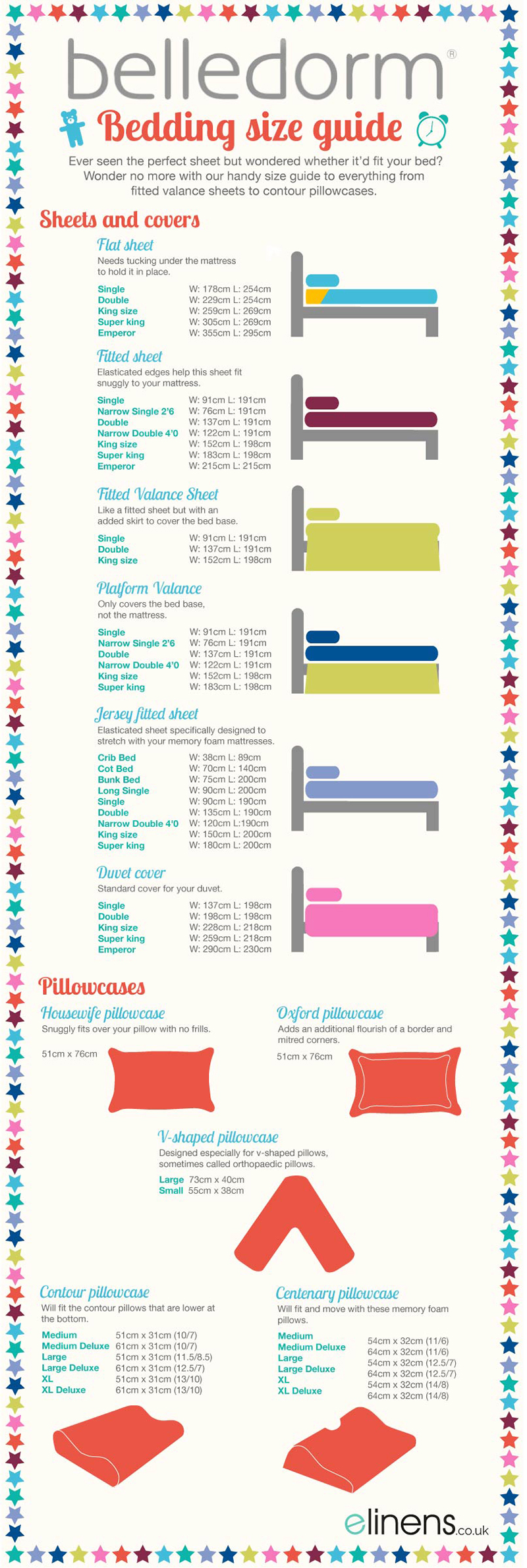 Pin by MakeMylifes on Duvets | Pinterest | Duvet sizes, Bed and
