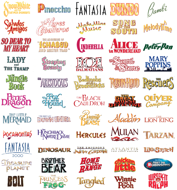List of disney movies by date in Australia