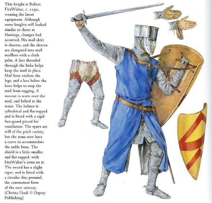 Robert Fitzwalter 1190 Osprey In 2021 Medieval Knight High Middle Ages Arms And Armour