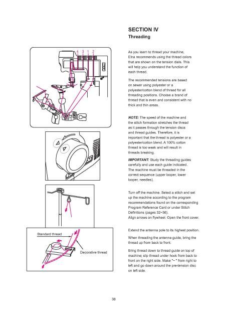 singer sewing machine threading instructions