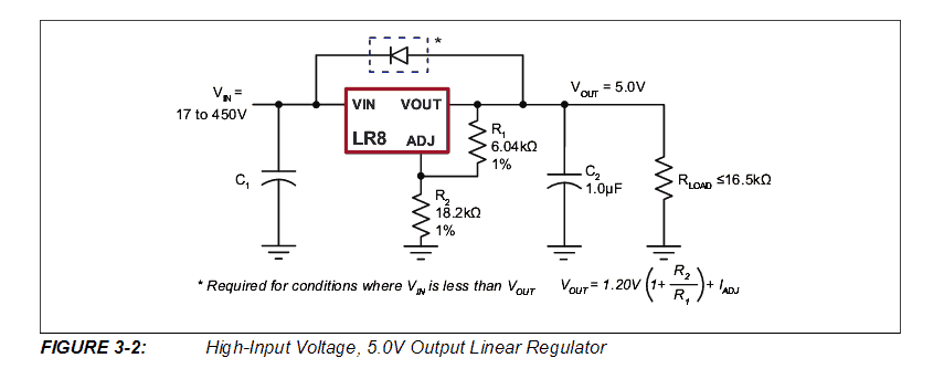 Pin on DiY Circuits