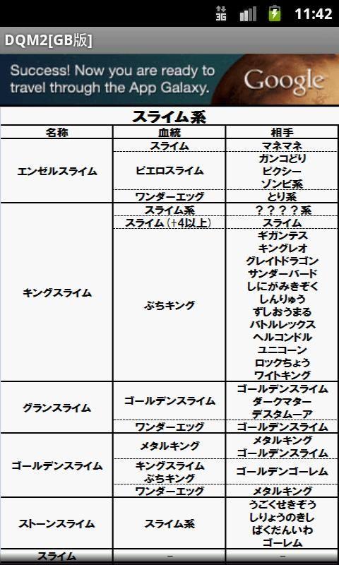 ドラクエ モンスターズ 2 配合