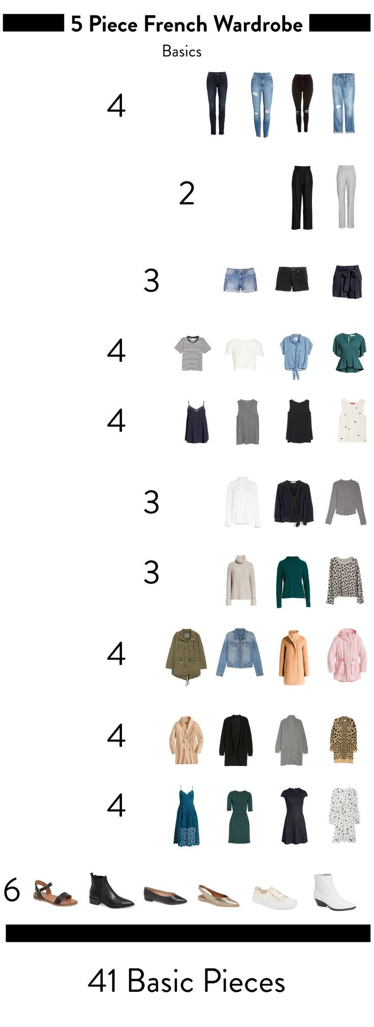 5 Piece French Wardrobe: Get Your French On | Capsule outfits, French capsule wardrobe, French wardr