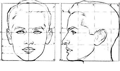 Dessin d 39 une tete adolescente dessin la t te - Dessin profil visage ...