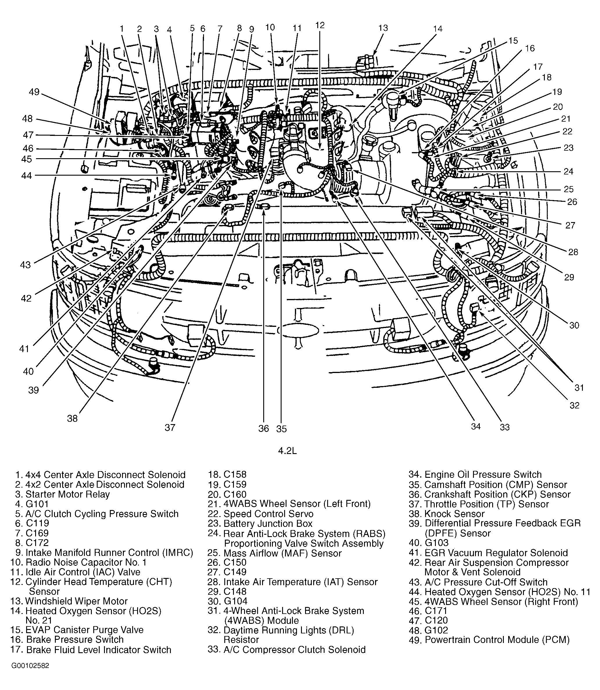 2002 Ford F150 V6 Engine Diagram F150 Ford F150 Ford