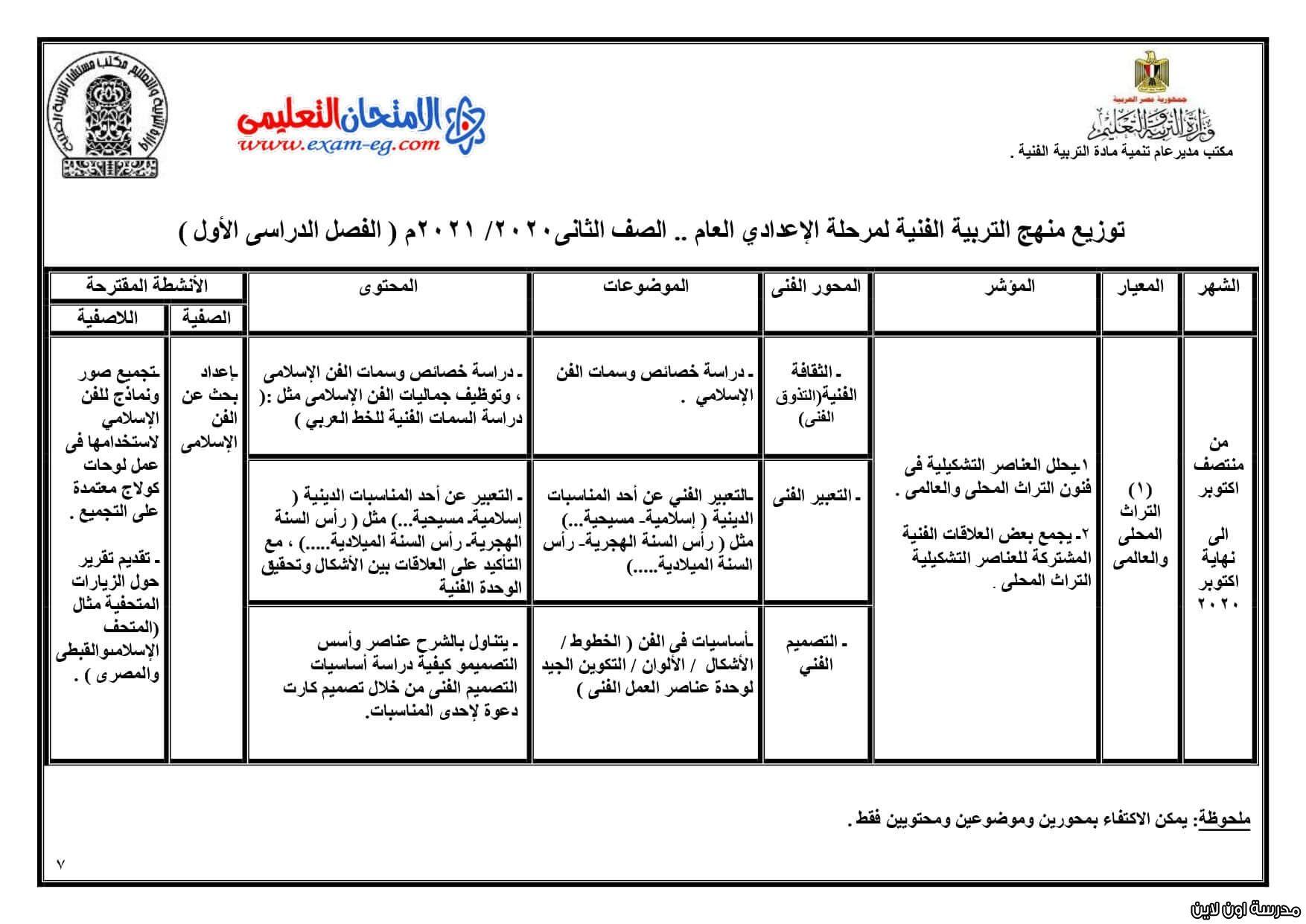 توزيع منهج التربية الفنية للصف الثاني الإعدادي الترم الأول 2021 Boarding Pass