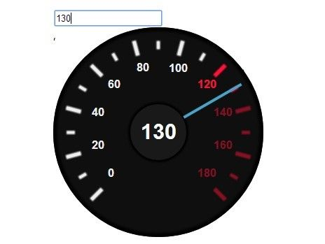 Creating An Animated Speedometer with jQuery and CSS3 | jQuery