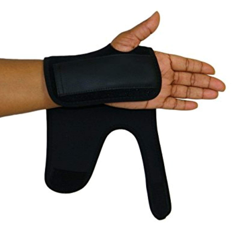 26++ Wrist brace for work ideas in 2021