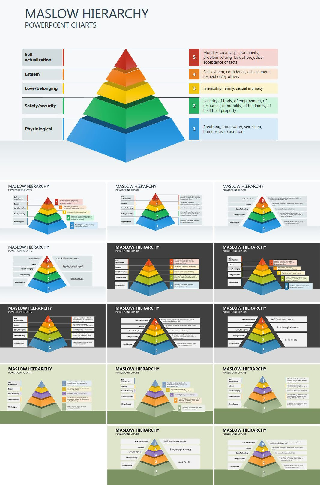 Maslow Hierarchy PowerPoint Charts | PowerPoint Charts
