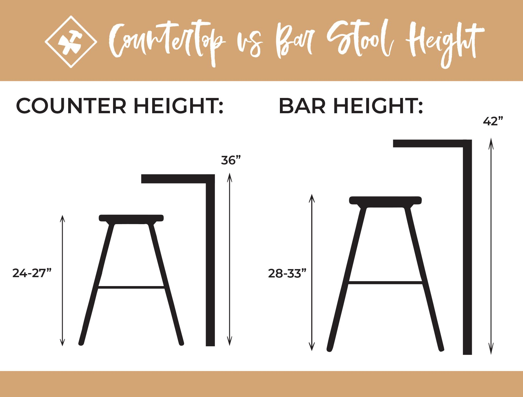 Counter Bar Stool Round Up Construction2style Bar Stools Counter Bar Stools Stool
