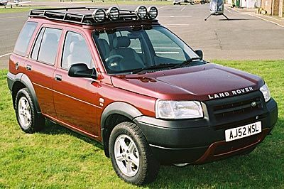 Safety Devices Roof Rack Landy Overlanding Land