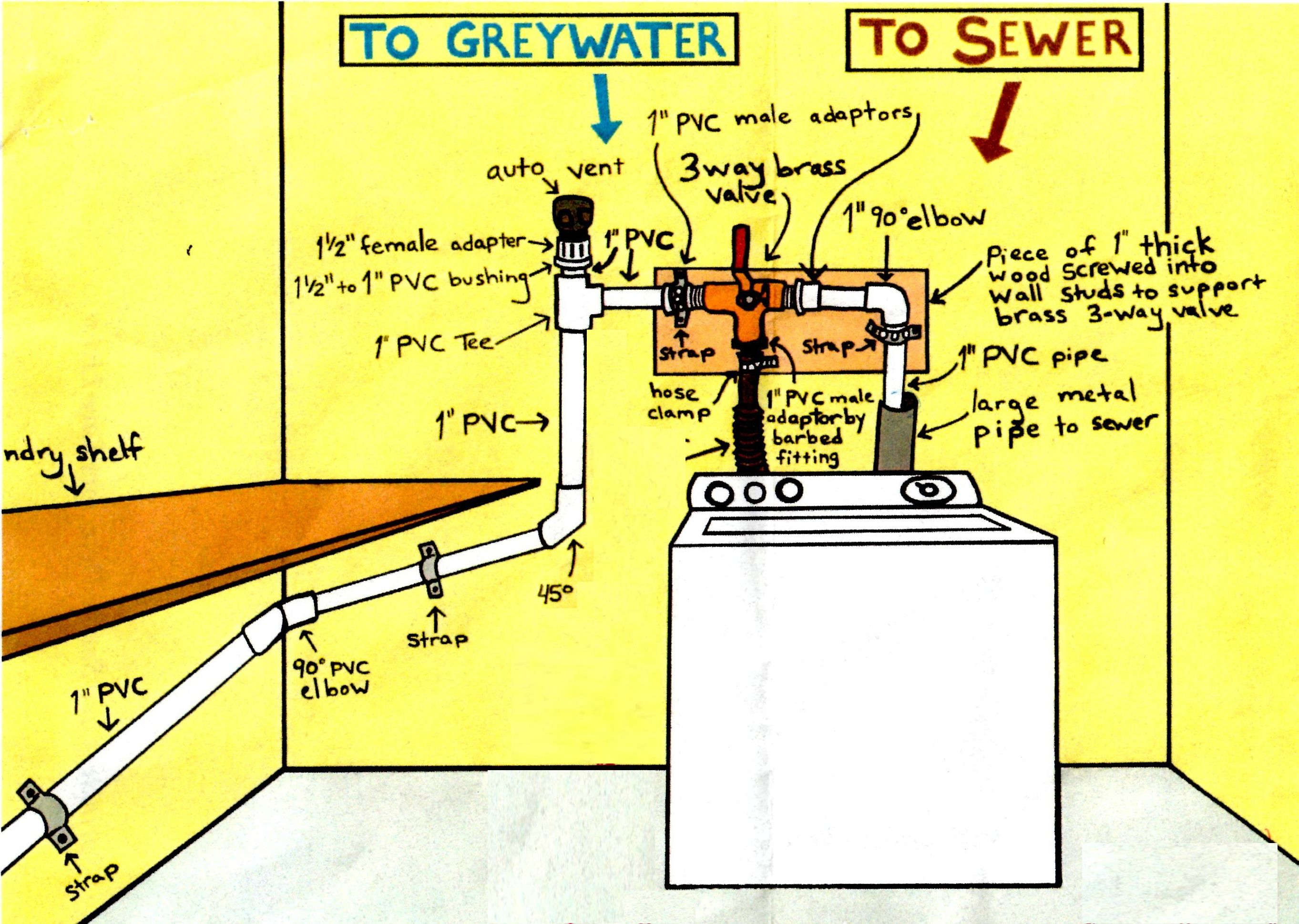 Daewoo Refrigerator Wiring Diagram : Daewoo washing machine wiring diagram