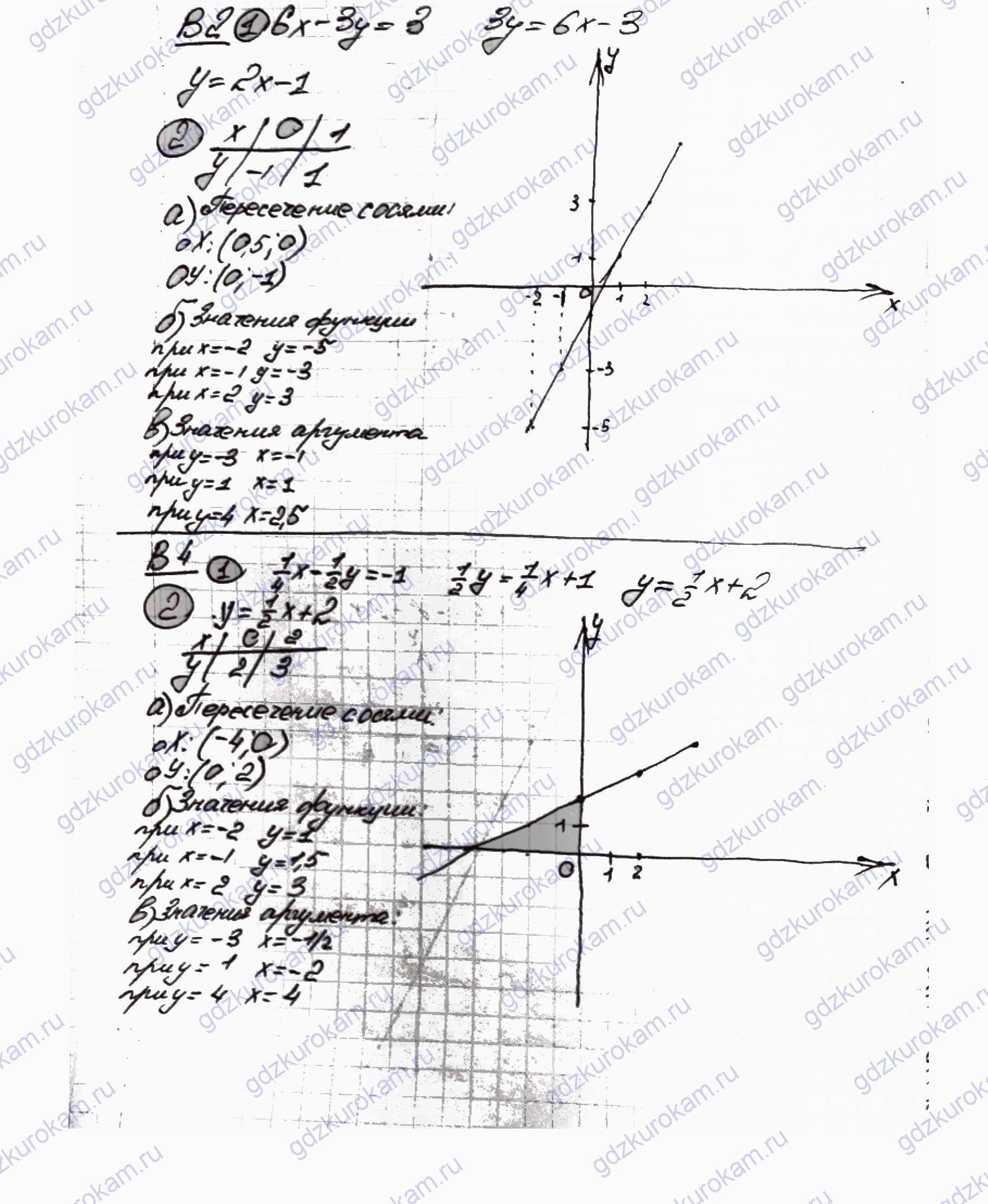 Решебник для контурной карты по географии 6 класс галай гавриленко