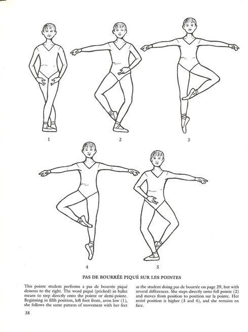 Pas De Bourree Pique Sur Les Pointes Ballet Steps Ballet Technique Ballet Class