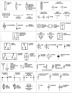 Wiring Diagram Symbols Bookingritzcarlton Info Electrical Symbols Electrical Wiring Diagram Electrical Diagram