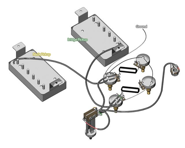 Les Paul Pickup Wiring Diagram The Fabulous Four Mods For Your Strat