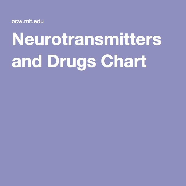 Neurotransmitters and Drugs Chart Nursing Pinterest