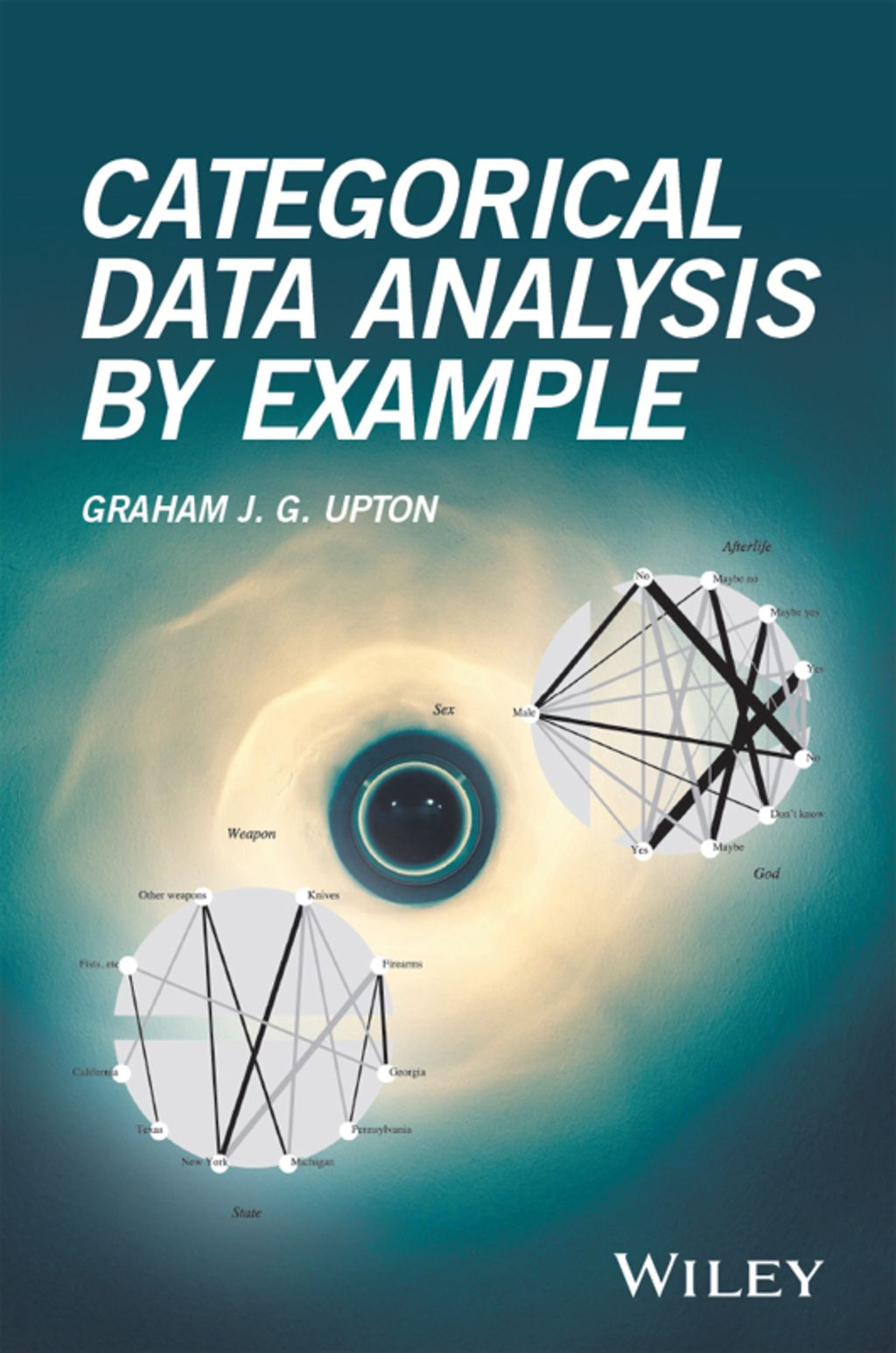 Categorical Data Analysis By Example Ebook Products In 2019