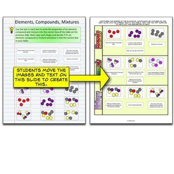Matter, Elements, Compounds, Mixtures Google Drive Interac