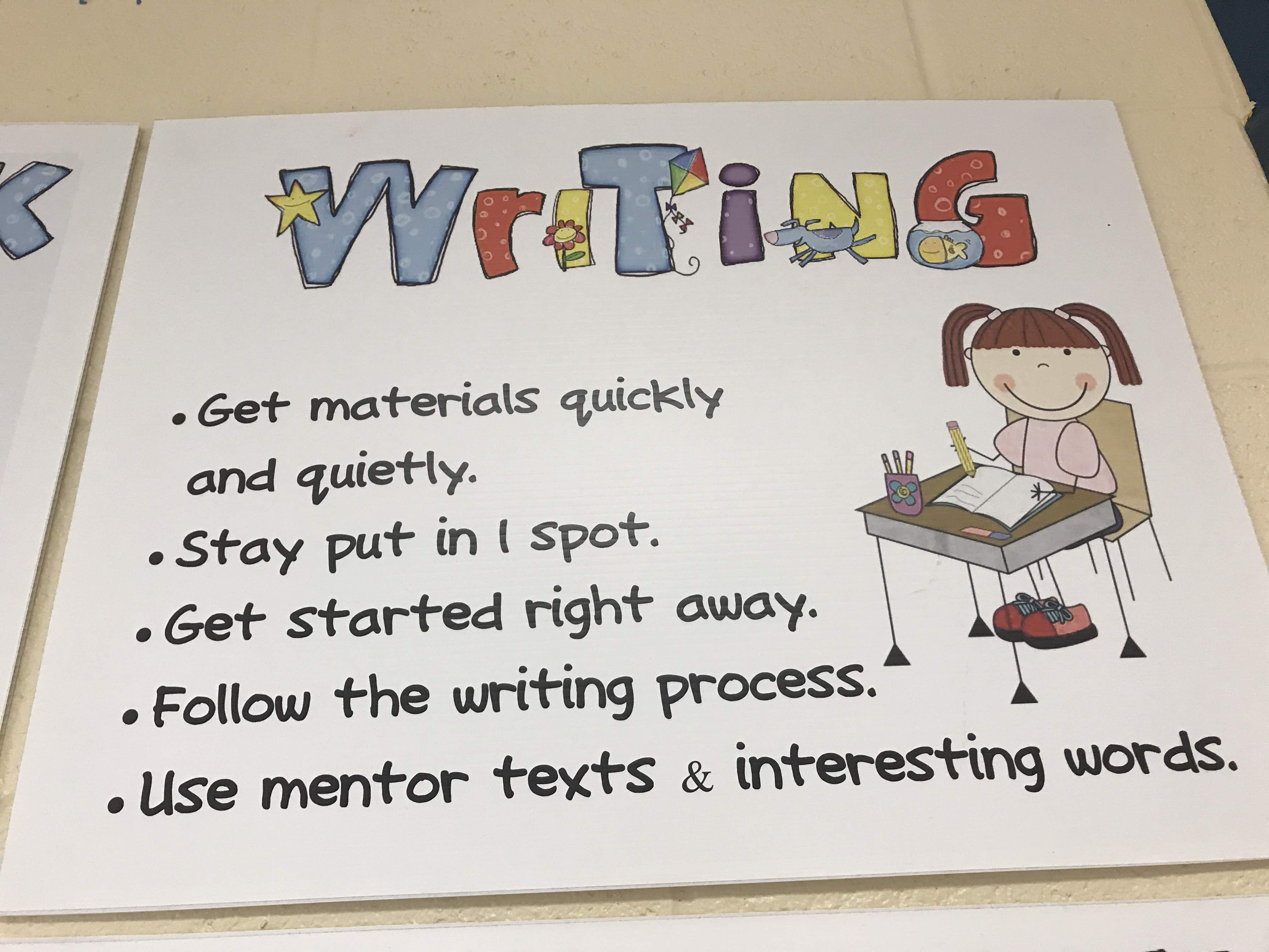 Writing Procedures Arcspiration