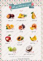 جدول حساب الكربوهيدرات لرجيم اتكنز ودشتي والسكري آي هيرب بالعربي من السعودية تجارب منتجات ايهيرب Atkins Diet Recipes Keto Diet Food List Atkins Recipes