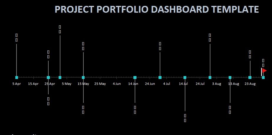 project portfolio dashboard template excel projectmanagersinn