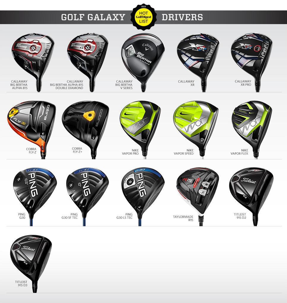 2015 golf digest hot list drivers