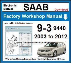 Wiring Diagram For Saab 9 3 Ignition - Wiring Diagram Schemas