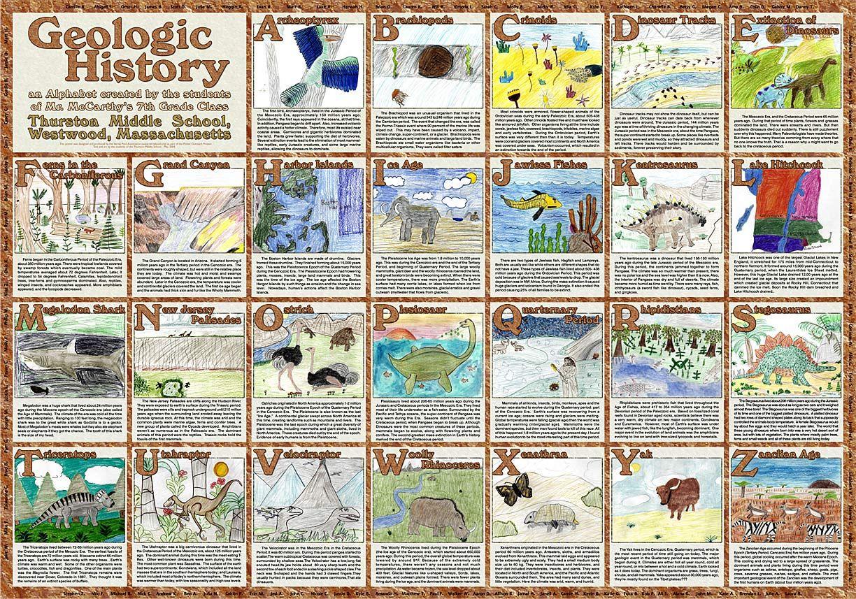 Geologic History Abcs Great For Geology Unit Stu S