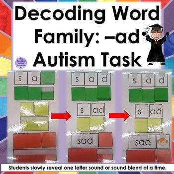Word Family AD Decoding Task for Autism and Special Education