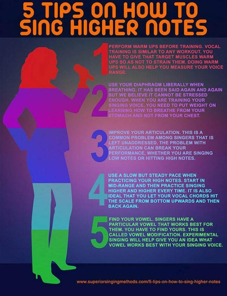 How to Sing Higher Notes Infographic singingexercises
