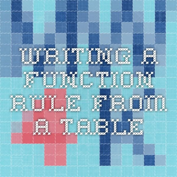 Writing A Function Rule From A Table Functions Pinterest