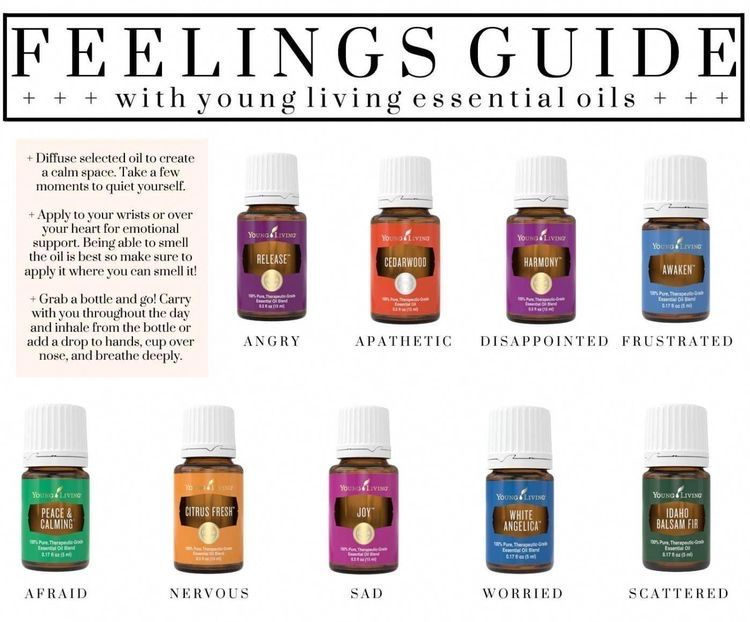 Young Living's New OTC Products! Essential oils for