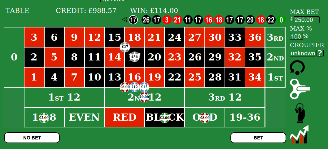 How to play roulette table and win