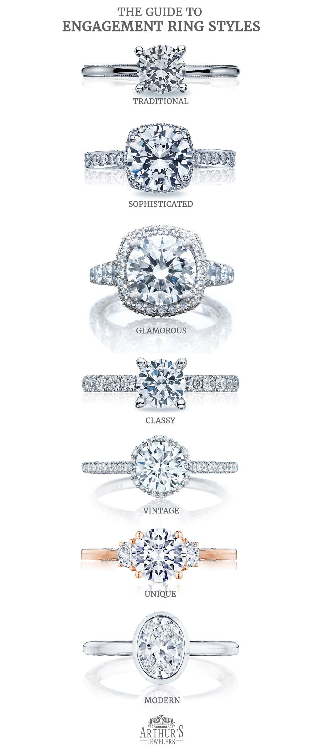 Wedding Ring Styles.I Ve Put Together The Ultimate Guide To Engagement Ring