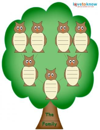 Family Tree Template for Kids - use outline on hand print quilt ...