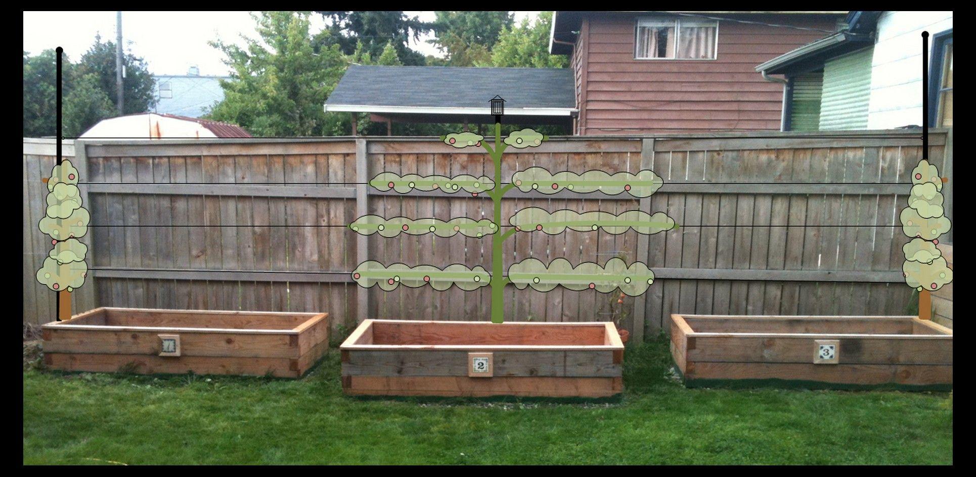 Medium Crop Of Fence Garden Planters