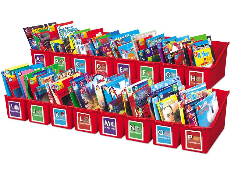 Nonfiction Leveled Books Classroom Library