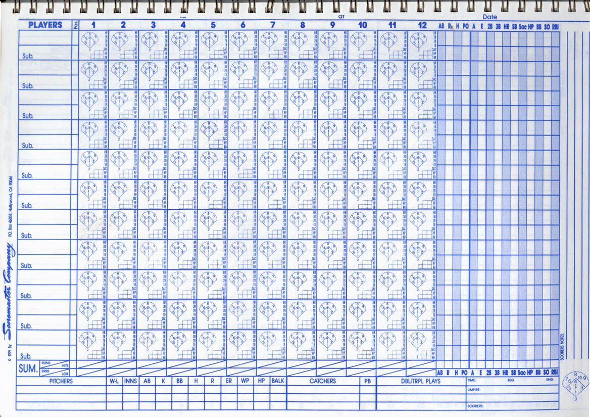 photograph regarding Baseball Scorebook Printable named Preserving Ranking bb101 Baseball ratings, Baseball rating