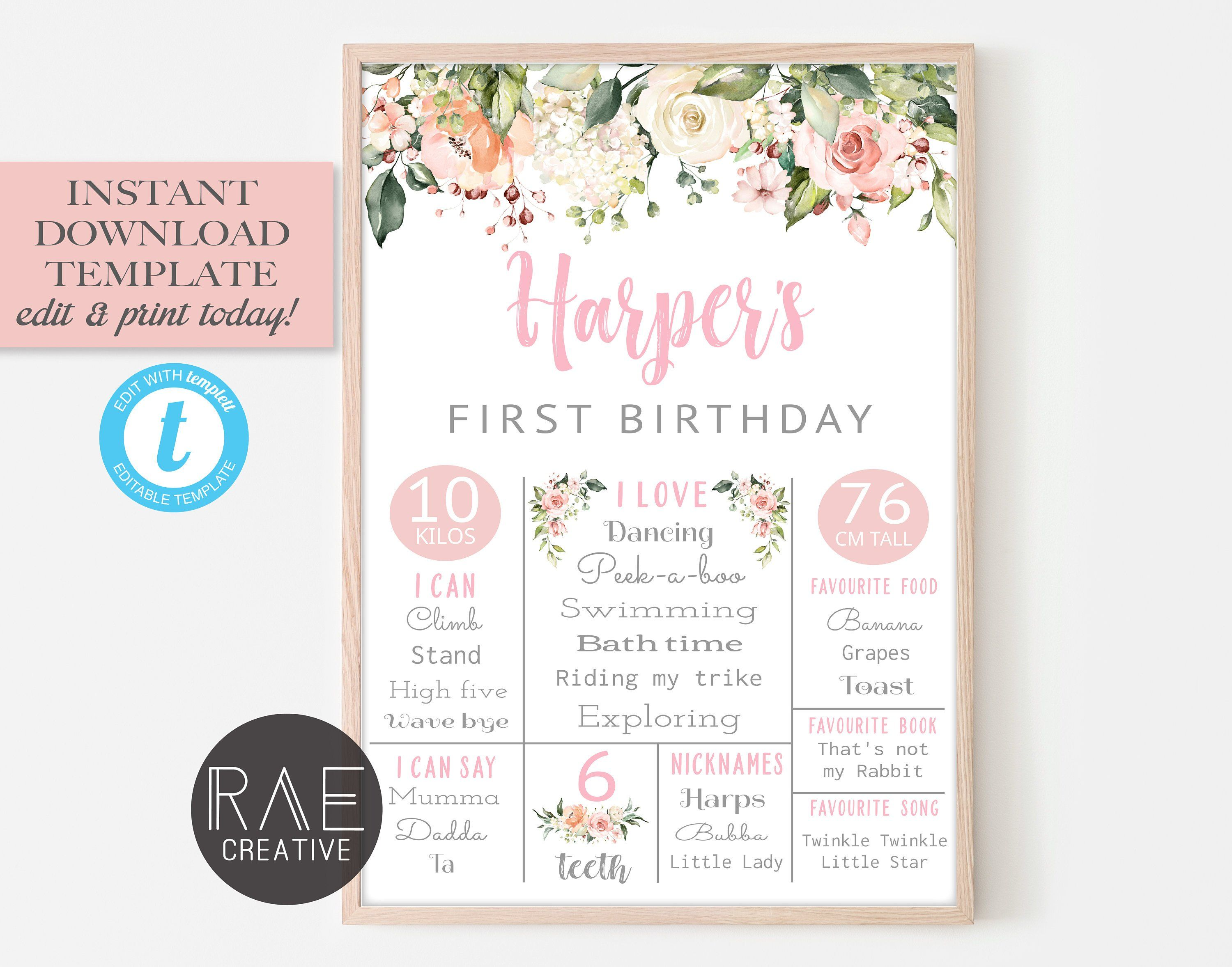 Different Sizes available Shabby Chic  Vintage Floral Printable Chalkboard Sign Perfect for Birthday/'s at Any Age