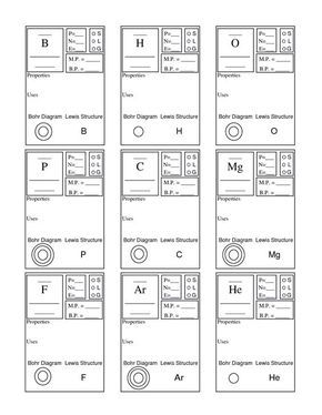 Periodic table basics worksheet answer key chemistry pinterest periodic table basics worksheet answer key ibookread Download
