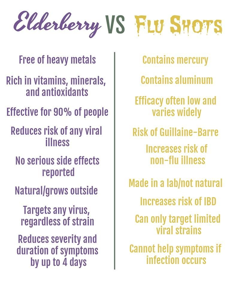 Pin On Herbal Remedies