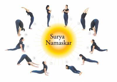 2 surya namaskar sun salutation  yoga benefits surya