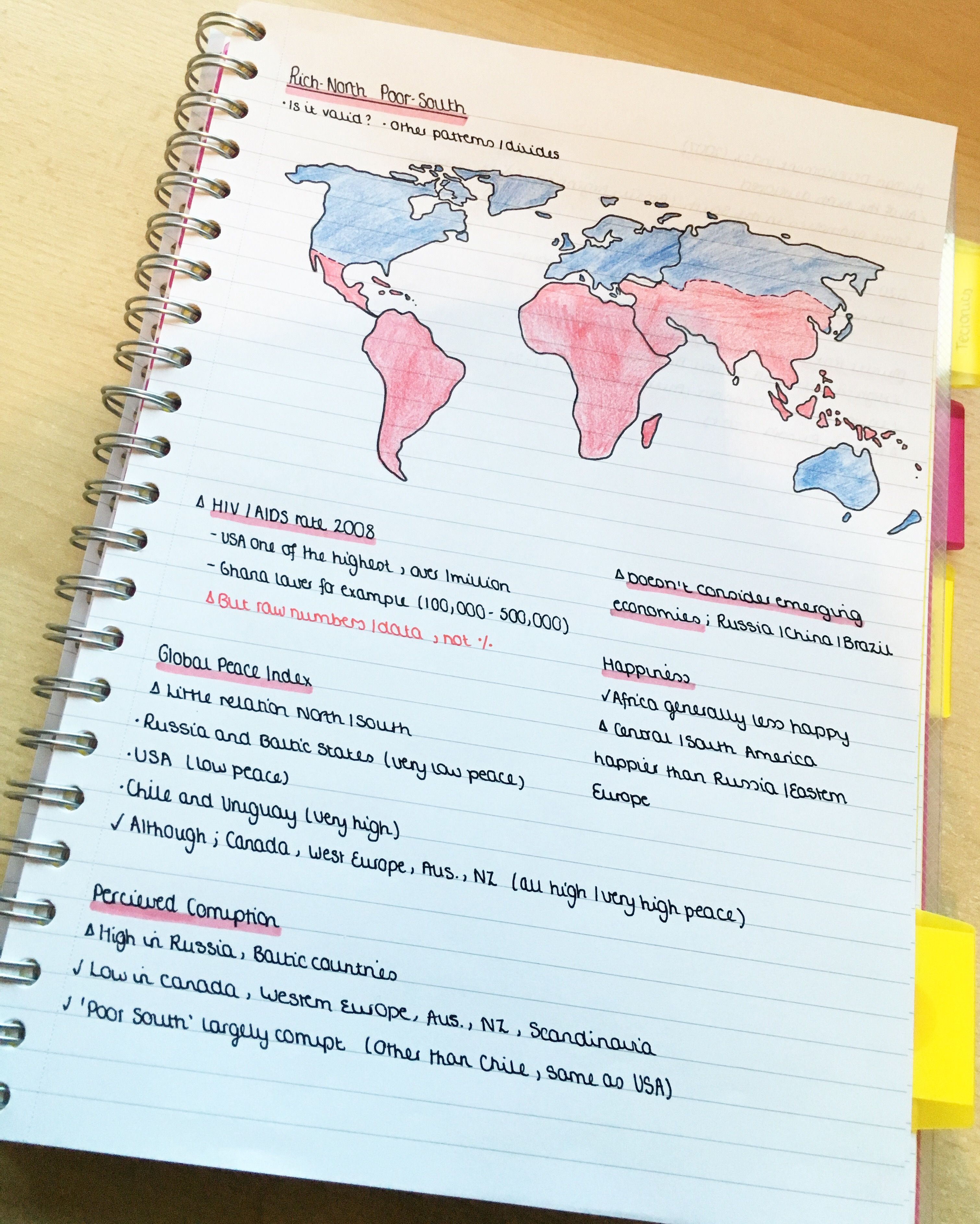 Geography Revision Notes A Level | College guides | School