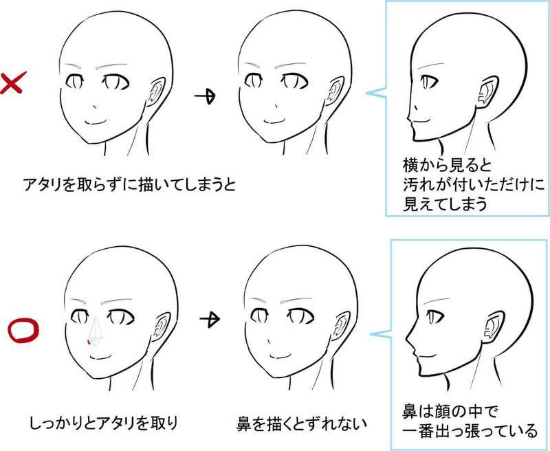 顔の立体感の隠れた主役 鼻の描き方講座 鼻 描き方 イラストの
