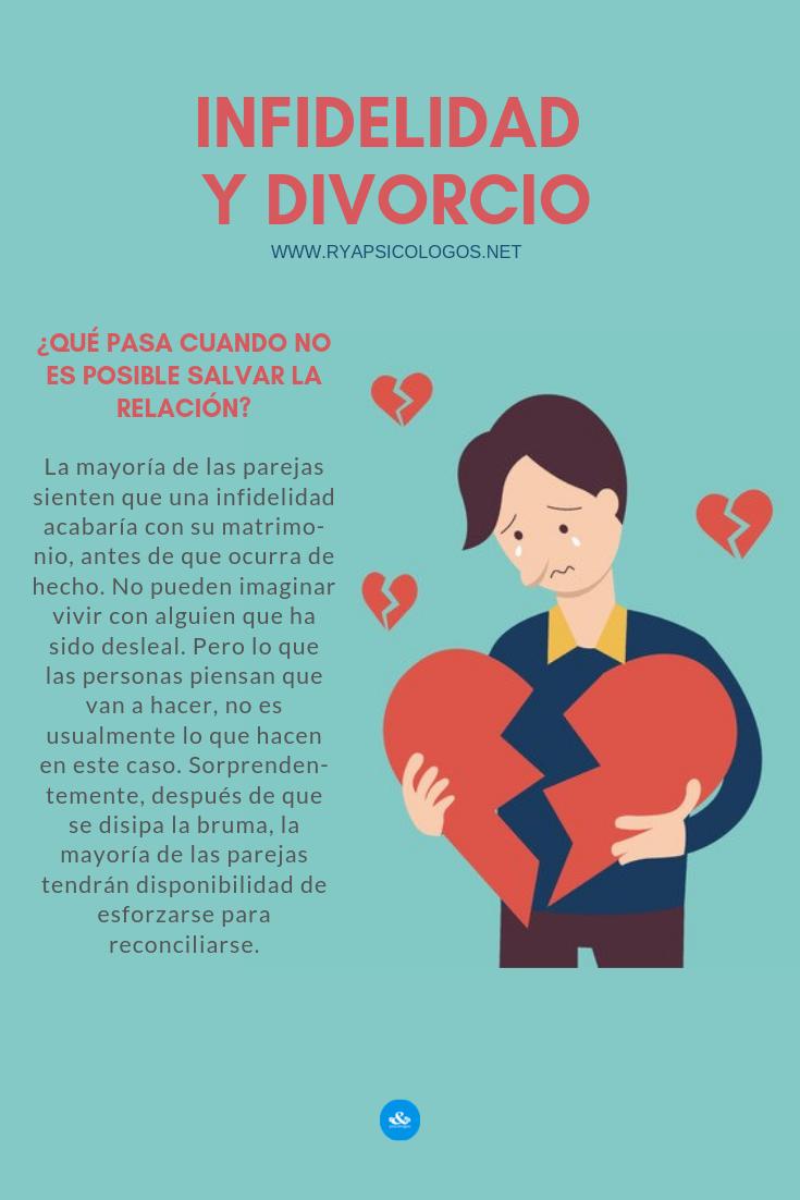 Infidelidad Y El Riesgo Del Divorcio Como Superar Una Infidelidad Superar Divorcio Motivación De Vida