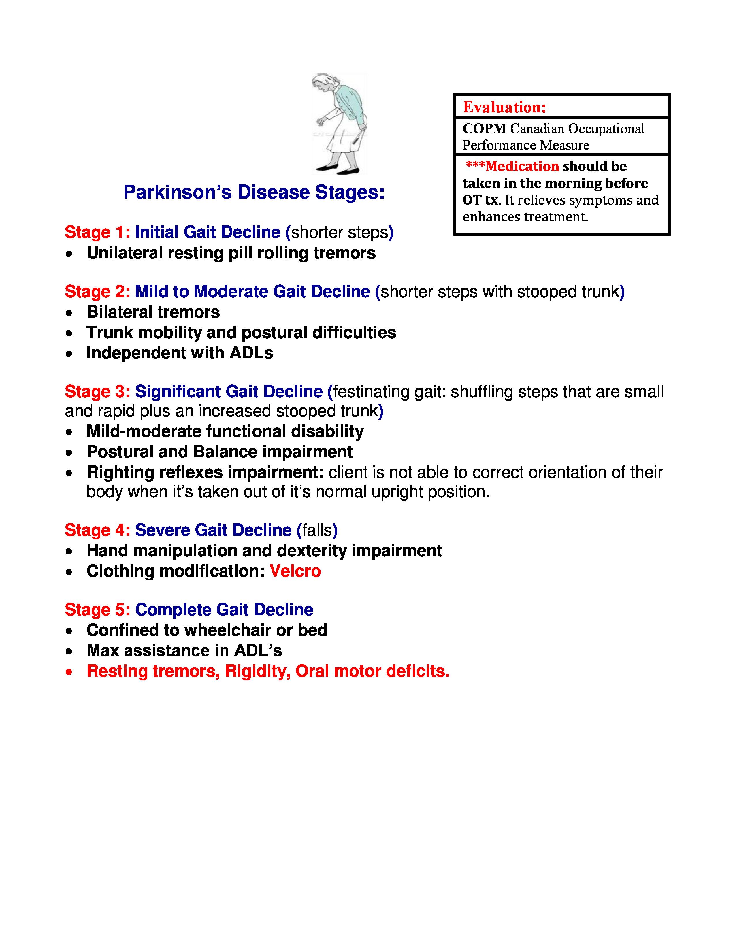 Parkinson S Disease Stages